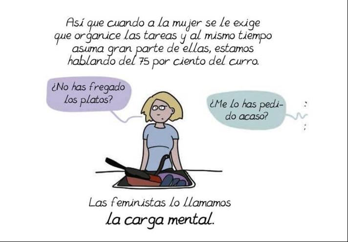 carga mental
